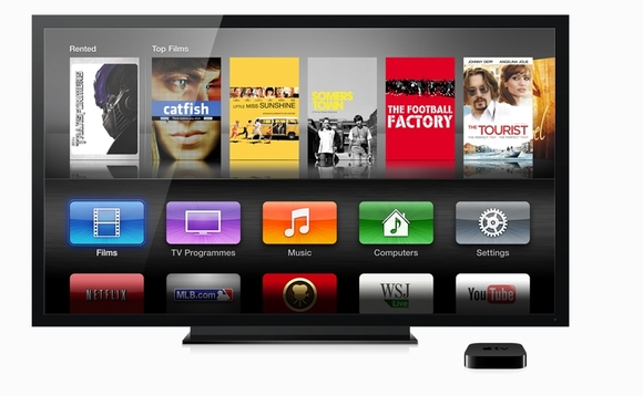 Apple's plans for an Apple TV have been a long time in gestation