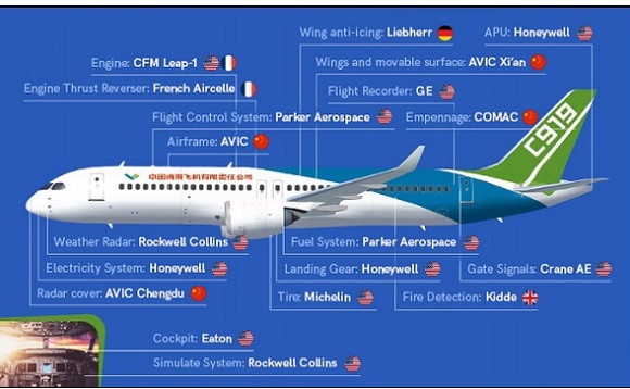 Development of China's Comac C919 twinjet aircraft was started in 2008. Image: Airtime Aero