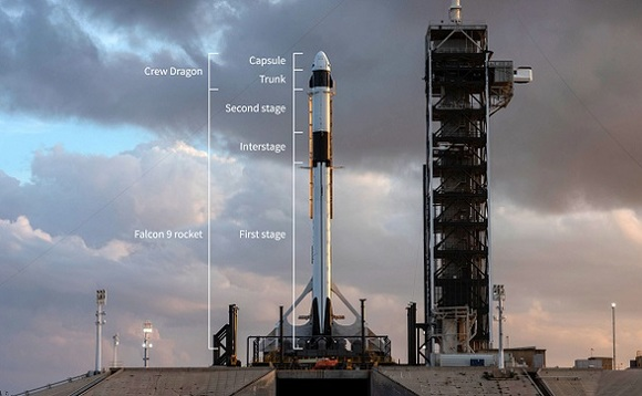 SpaceX Crew Dragon spacecraft mounted on Falcon 9 rocket. Image: SpaceX
