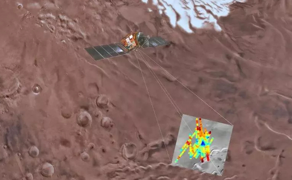 Hidden lake of liquid water discovered on Mars - one mile beneath its south ice cap