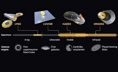 NASA reveals four ideas for a new multi-billion dollar space telescope for the 2030s
