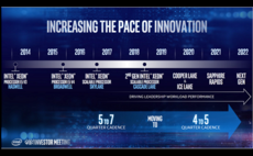 Intel Xeon roadmap leak: 'Sapphire Rapids' with DDR5/PCIe Gen 5 coming in 2021, and 'Granite Rapids' in 2022