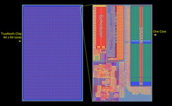 IBM 'cognitive chip' TrueNorth can capture video at 2,000 fps