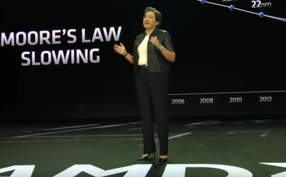 AMD CEO Lisa Su presenting the keynote at CES 2019 in January