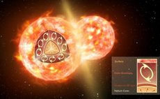 Collision of stars 350 years ago spilled radioactive molecules into space