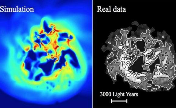 Dark matter can move out of a galaxy's centre as a result of star formation due to effect of 'dark matter heating'